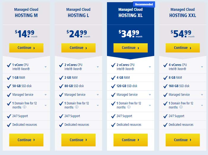 1and1 Cloud Hosting Coupon Codes