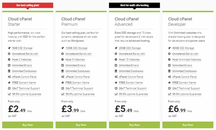 Web Hosting UK cloud hosting coupon codes