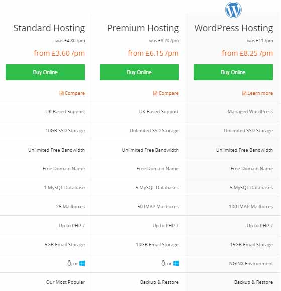 Easyspace web hosting coupon codes
